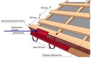 Монтаж карнизной планки металлочерепицы на крыше своими руками
