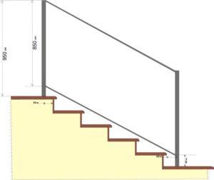 Какой должна быть высота ограждения лестницы