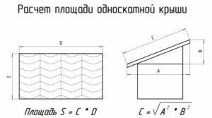 Как правильно самому рассчитать квадратуру крыши