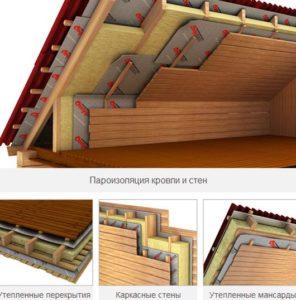Как правильно укладывать пароизоляцию для крыши своими руками